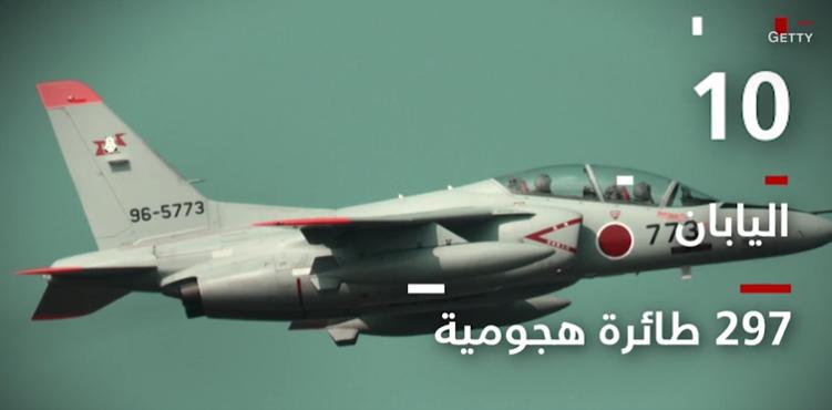 مصر تتفوق على تركيا و إسرائيل ضمن أكبر 10 جيوش بعدد الطائرات الهجومية 332085-10