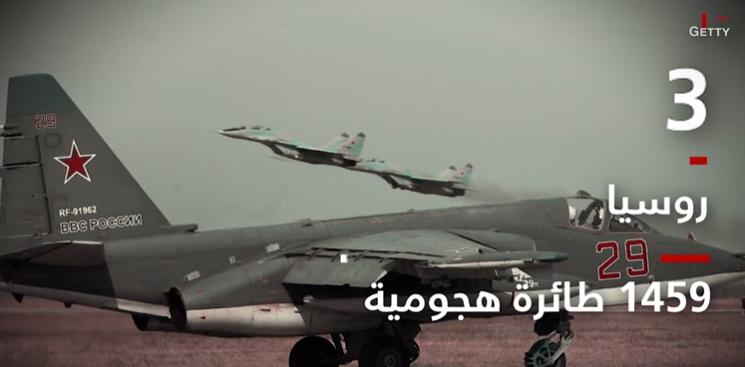 مصر تتفوق على تركيا و إسرائيل ضمن أكبر 10 جيوش بعدد الطائرات الهجومية 401475-3