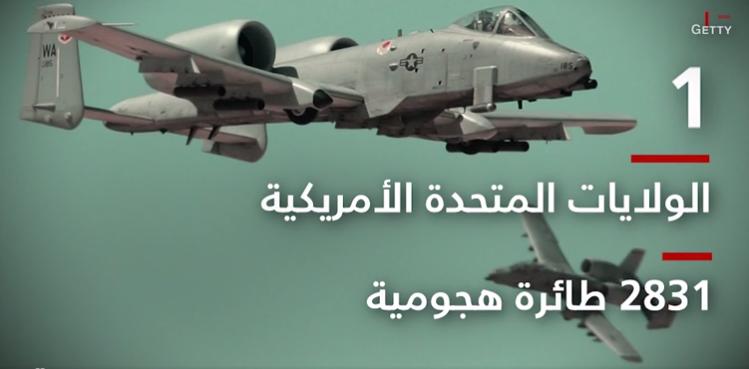 مصر تتفوق على تركيا و إسرائيل ضمن أكبر 10 جيوش بعدد الطائرات الهجومية 416583-1