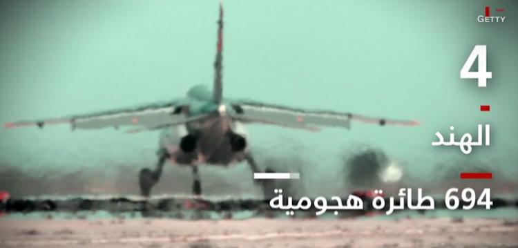 مصر تتفوق على تركيا و إسرائيل ضمن أكبر 10 جيوش بعدد الطائرات الهجومية 440528-4