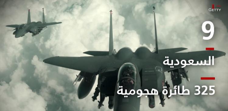 مصر تتفوق على تركيا و إسرائيل ضمن أكبر 10 جيوش بعدد الطائرات الهجومية 504209-9