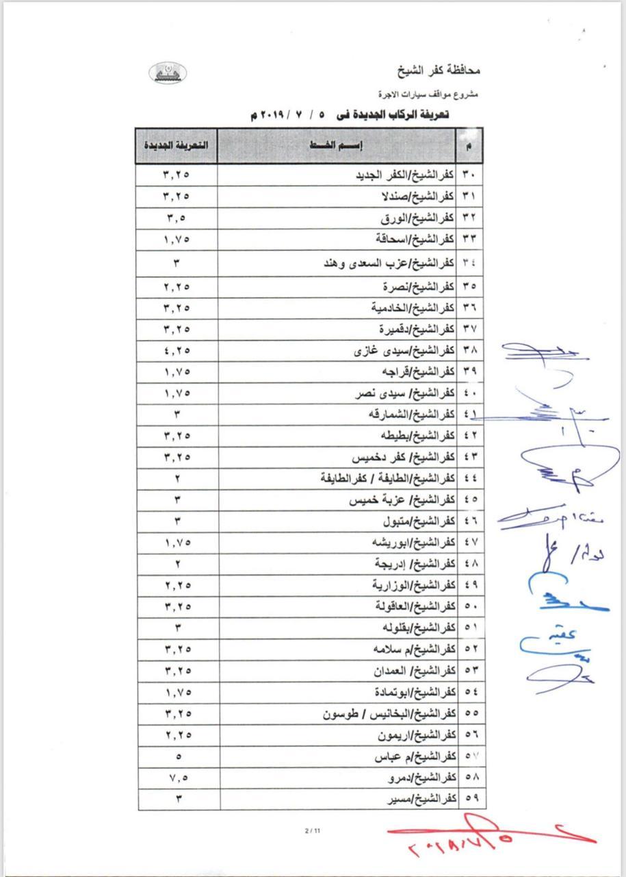 التعريفة الجديدة بخطوط محافظة كفر الشيخ  (10)