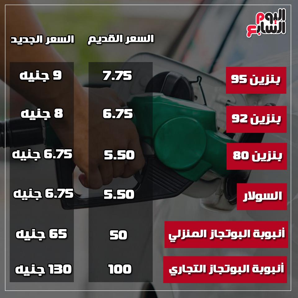 علشان محدش يضحك عليك تعرف على الأسعار الجديدة للمنتجات