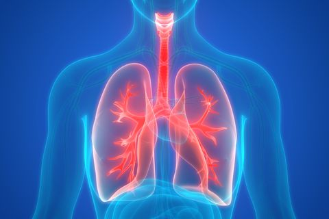 اعراض سرطان الرئة