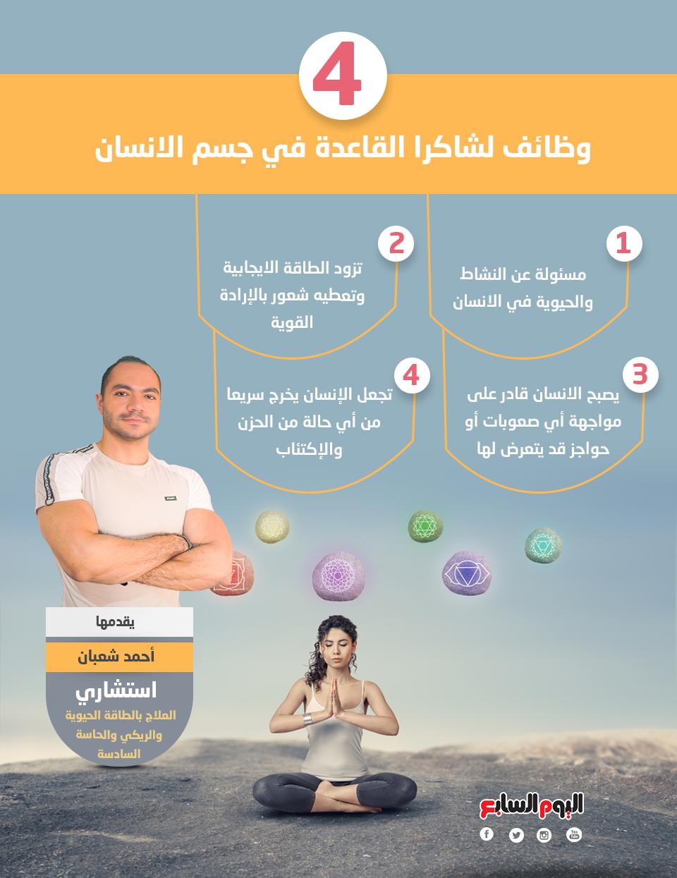 4 وظائف لشاكرا القاعدة في جسم الانسان