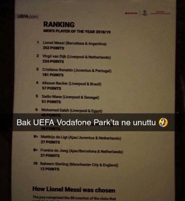 تسريب يكشف الفائز بجائزة أفضل لاعب في اوروبا