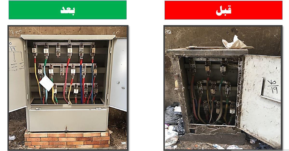 تجديد صناديق توزيع الكهرباء