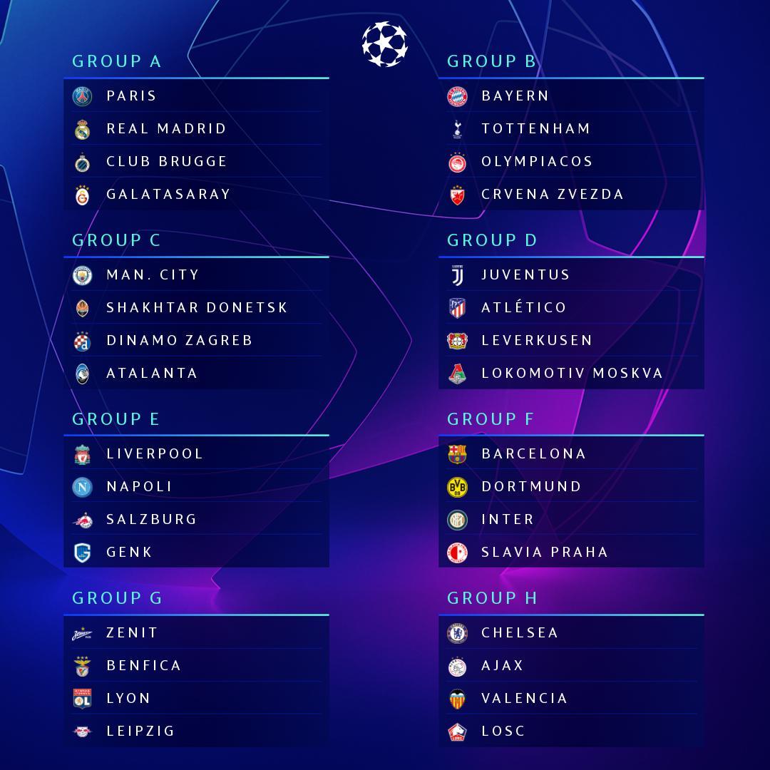 قرعة دور المجموعات في دوري ابطال اوروبا