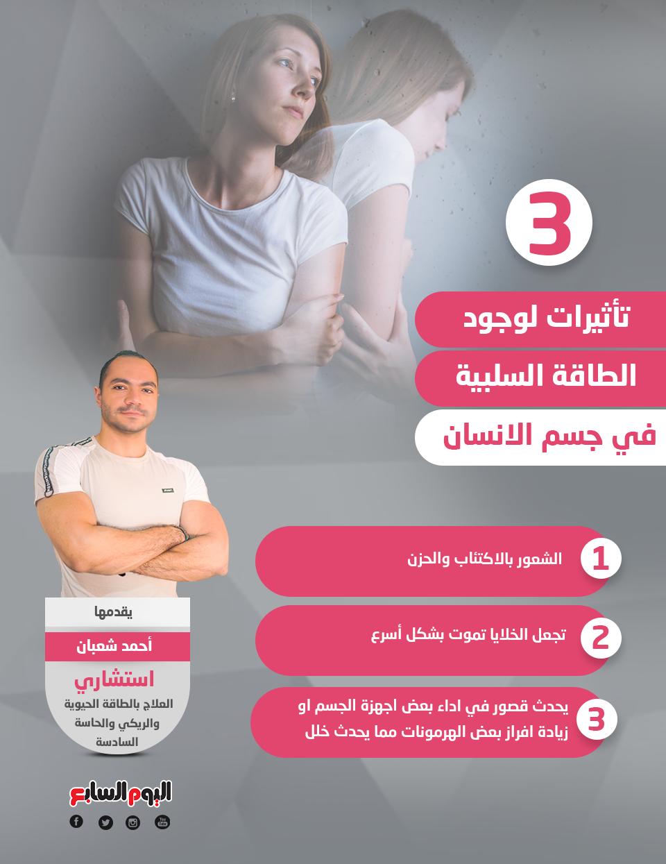 3 تأثيرات لوجود الطاقة السلبية في جسم الانسان