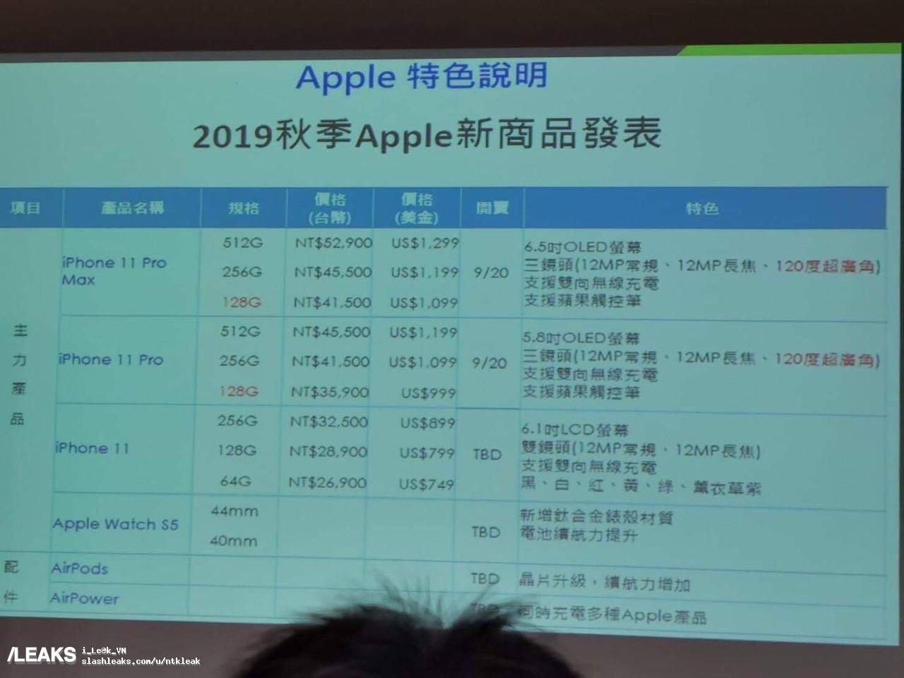 iphone-11-series-specs-leak