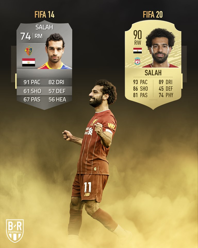 محمد صلاح FIFA 20