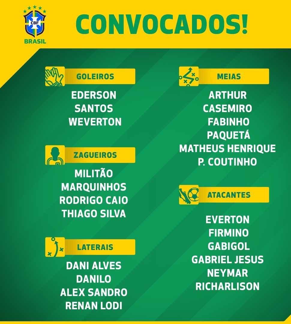 قائمة منتخب البرازيل