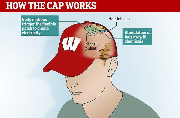 القبعة