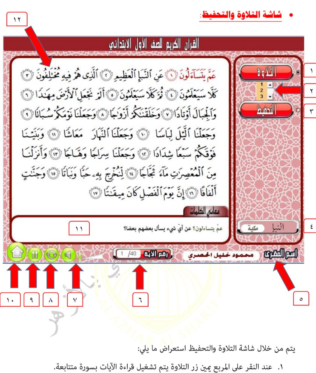 صالازهرالح عباس (2)