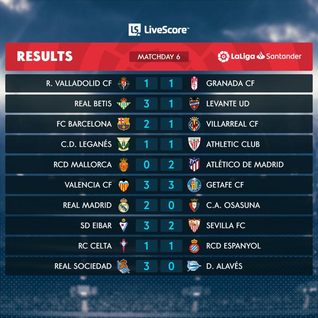 نتائج الجولة السادسة من الدوري الاسباني