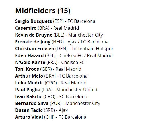 قائمة لاعبو الوسط