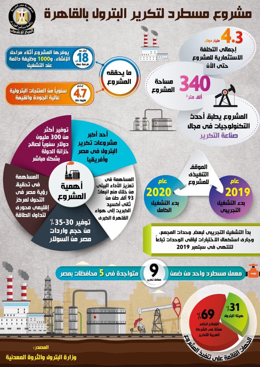 إنجازات قطاع البترول خلال 5 سنوات (1)