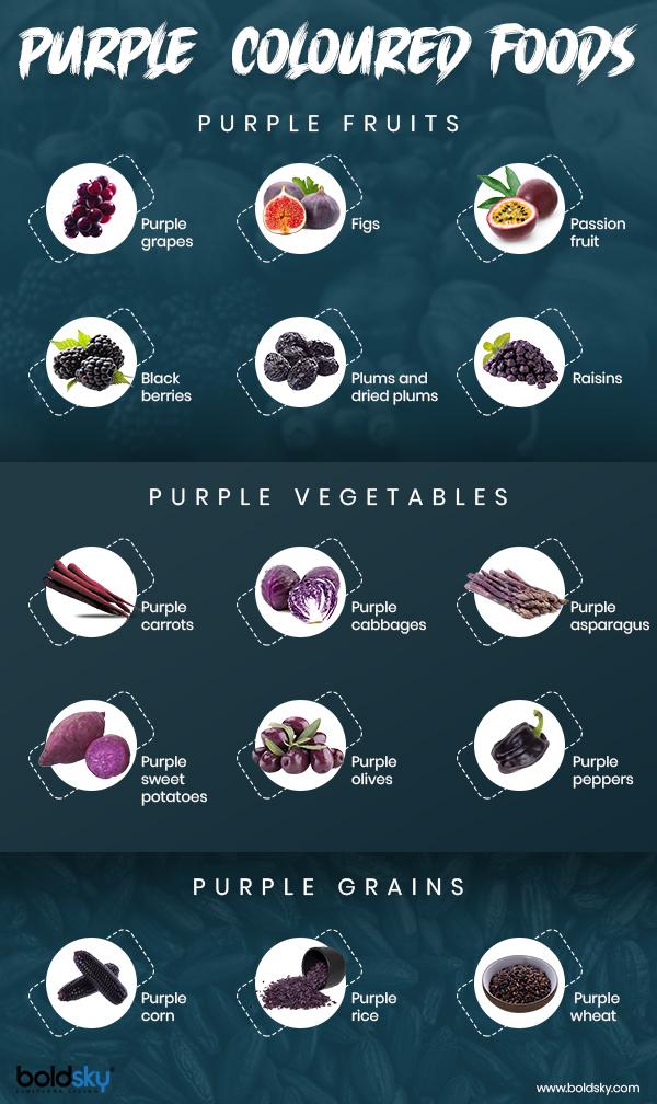 تعرف على اهم الاطعمة المفيدة ذات اللون الارجوانى