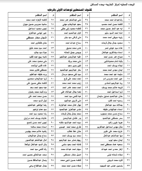 أسماء المستحقين لوحدات إسكان الأولى بالرعاية بمركز الخارجة فى الوادى الجديد (1)
