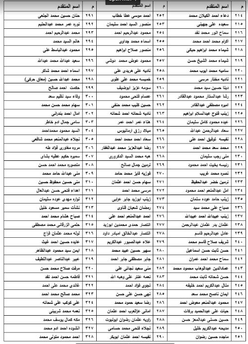 أسماء المستحقين لوحدات إسكان الأولى بالرعاية بمركز الخارجة فى الوادى الجديد (3)