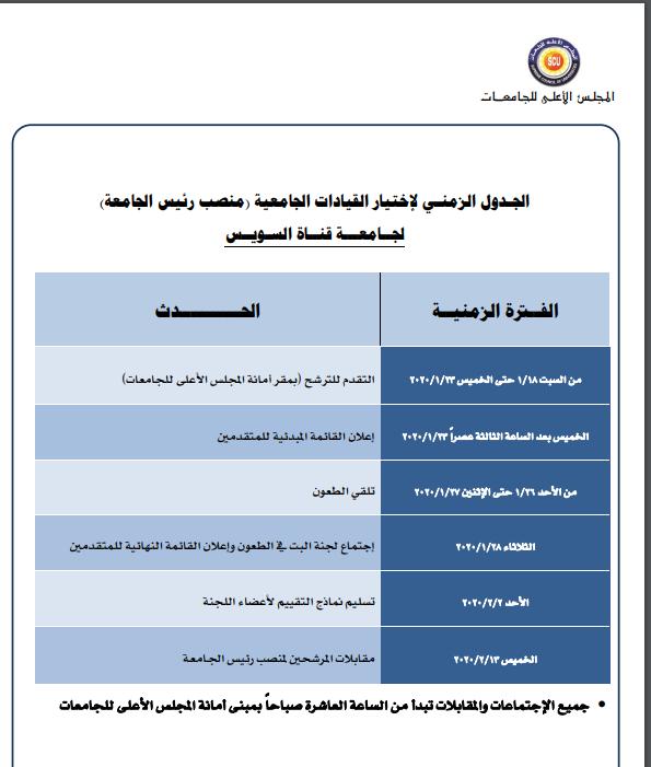 الجدول الزمنى لاختيار رئيس جامعة قناة السويس