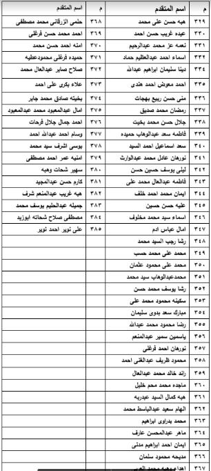 أسماء المستحقين لوحدات إسكان الأولى بالرعاية بمركز الخارجة فى الوادى الجديد (4)