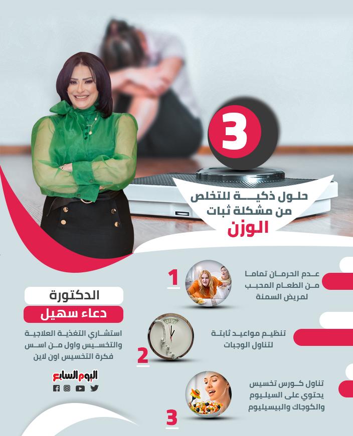 حلول ذكية للتخلص من مشكلة ثبات الوزن