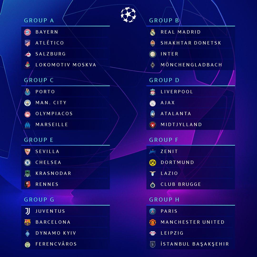 مجموعات دوري أبطال أوروبا