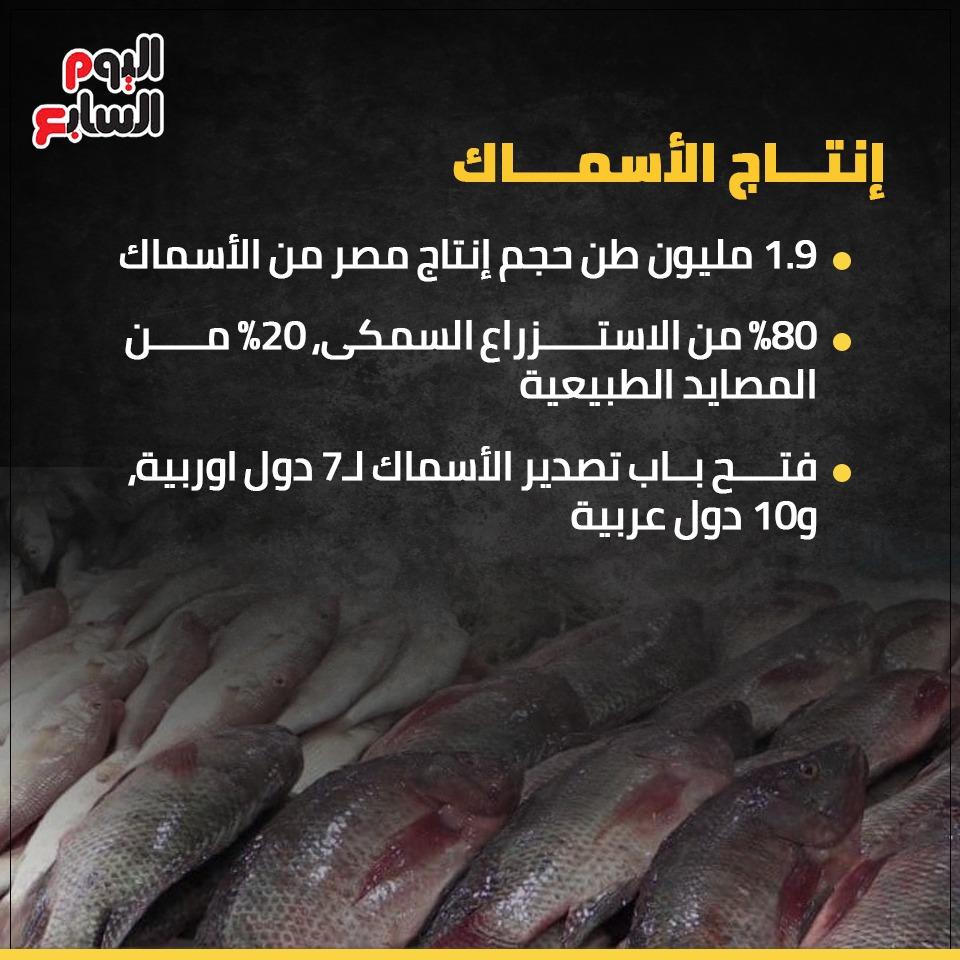 خطوات تحقيق الأمن الغذائى (3)