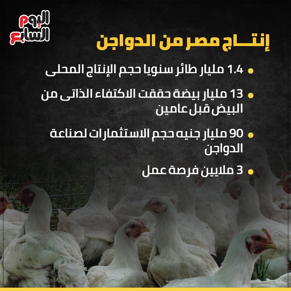 خطوات تحقيق الأمن الغذائى (1)