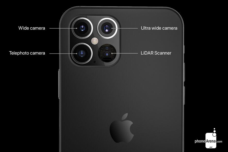 iPhone-12-LiDAR-scanner-camera