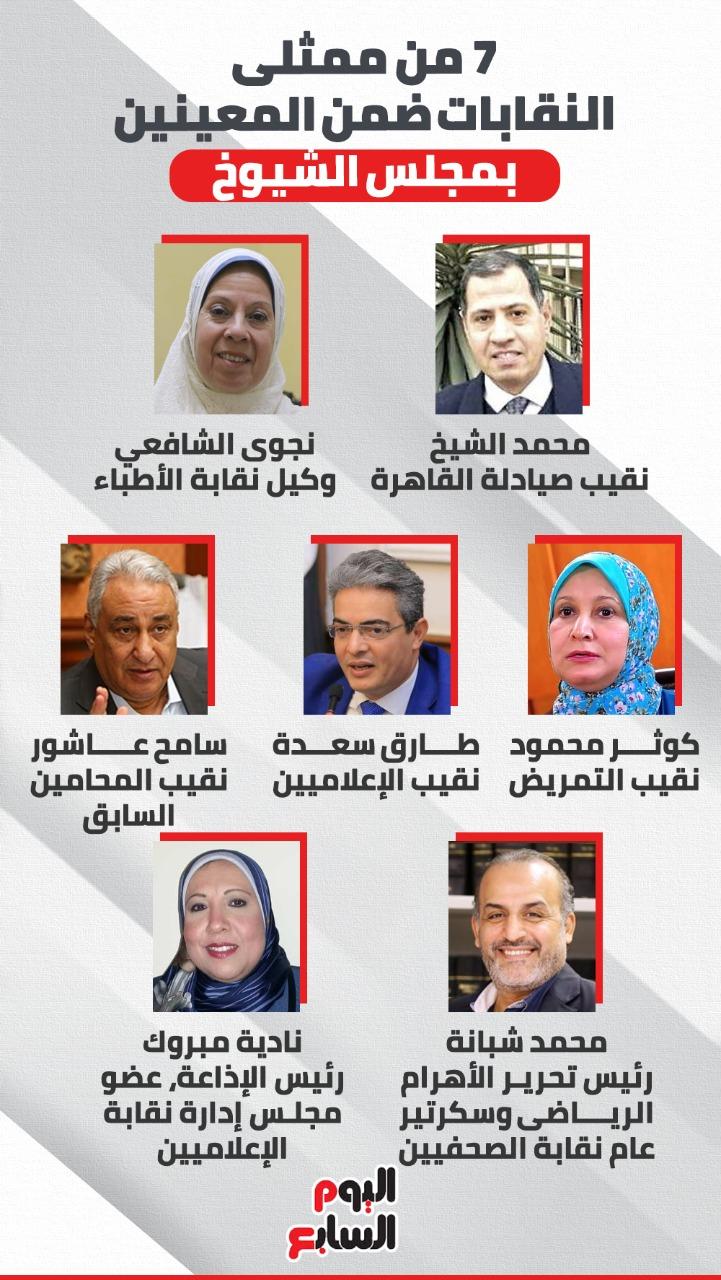 ممثلي النقابات ضمن المعينين بمجلس الشيوخ