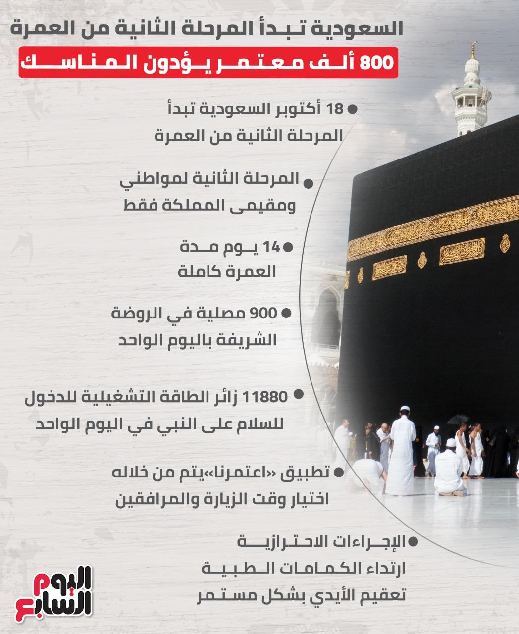 السعودية تبدأ المرحلة الثانية من العمرة