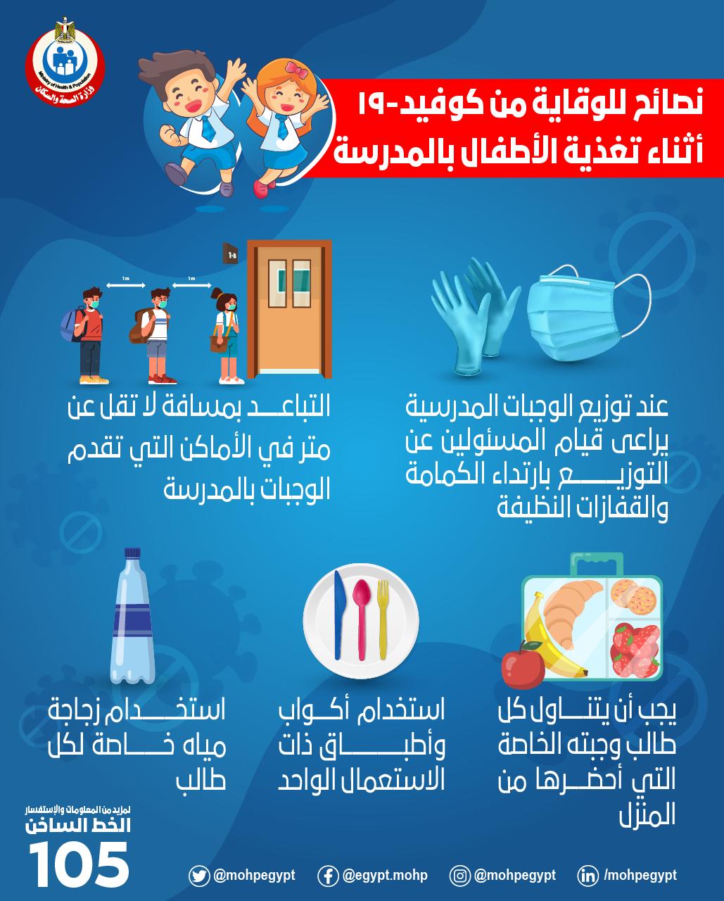 5 نصائح للوقاية من فيروس كورونا أثناء تغذية الأطفال فى المدرسة انفوجراف اليوم السابع
