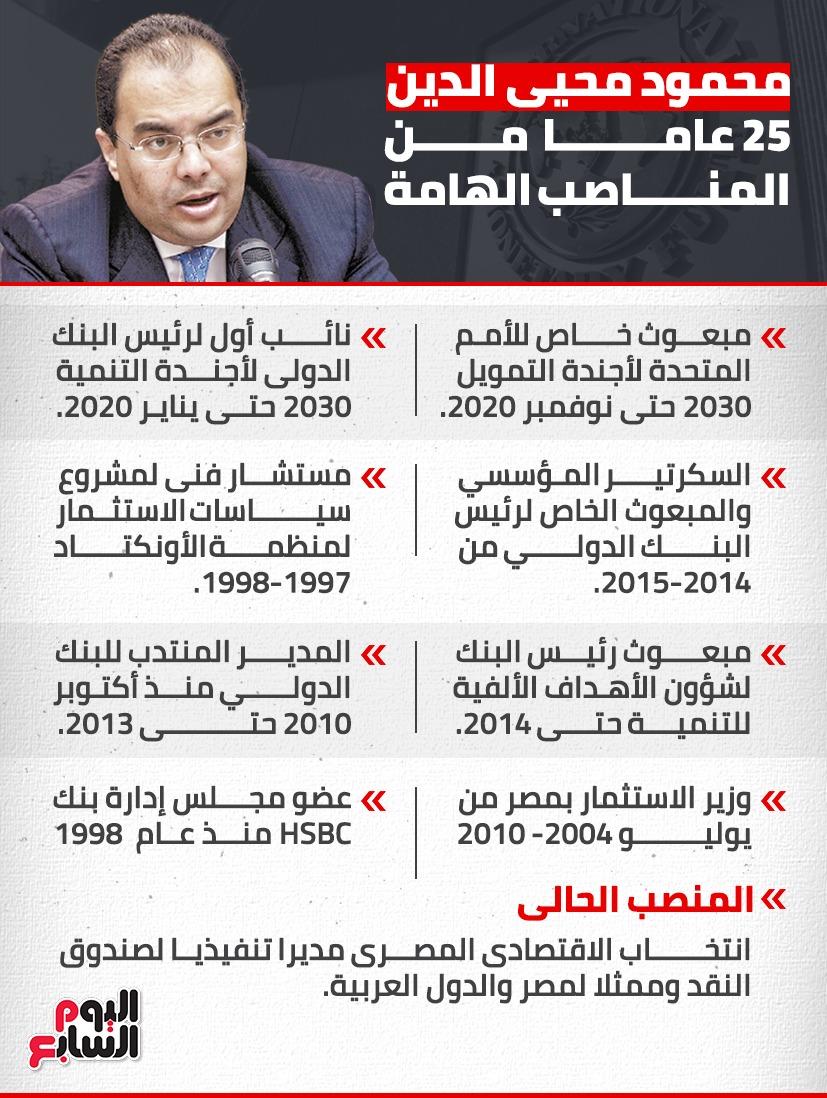 معلومات عن محمود محيي الدين مدير البنك الدولي