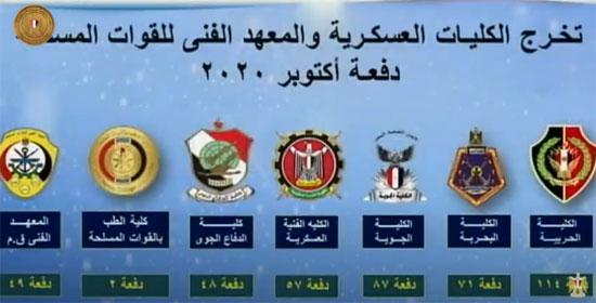 الدفعات-الجديدة-للقوات-المسلحة