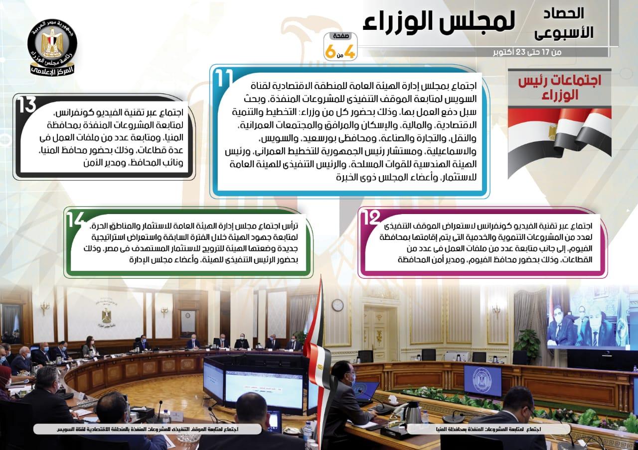 الحصاد الأسبوعي لمجلس الوزراء (6)