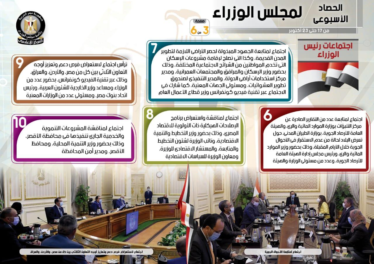 الحصاد الأسبوعي لمجلس الوزراء (2)
