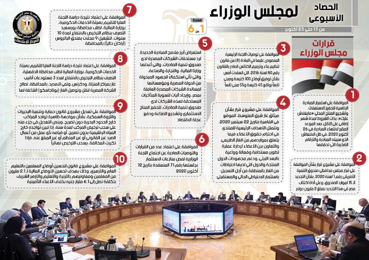 الحصاد الأسبوعي لمجلس الوزراء (4)