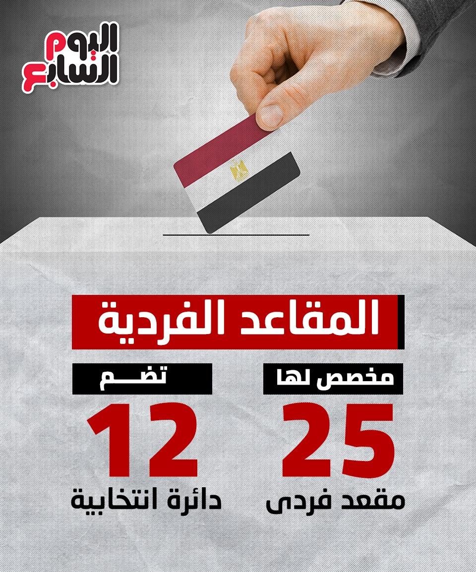 الخريطة الانتخابية الكاملة لمحافظة الجيزة