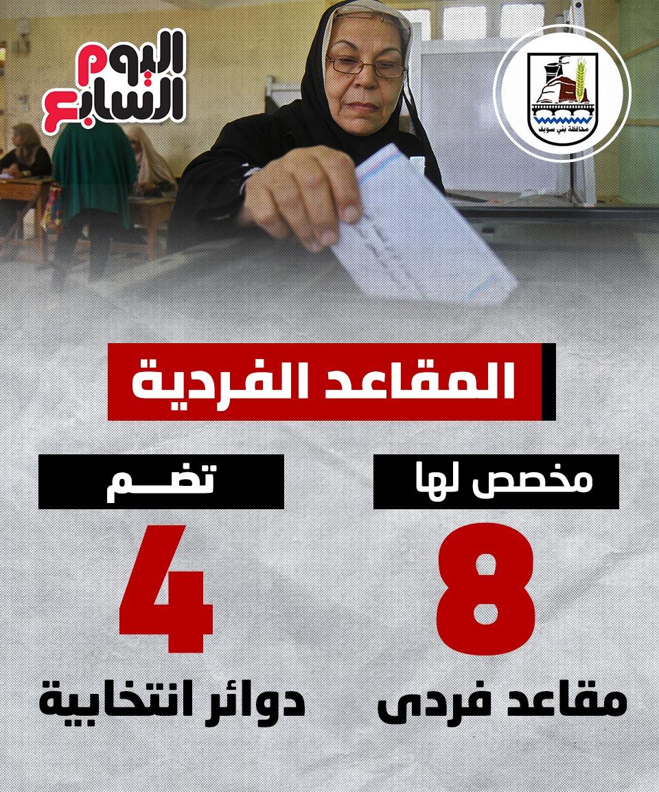 107 مرشحين يتنافسون على 16 مقعدا بانتخابات مجلس النواب (2)
