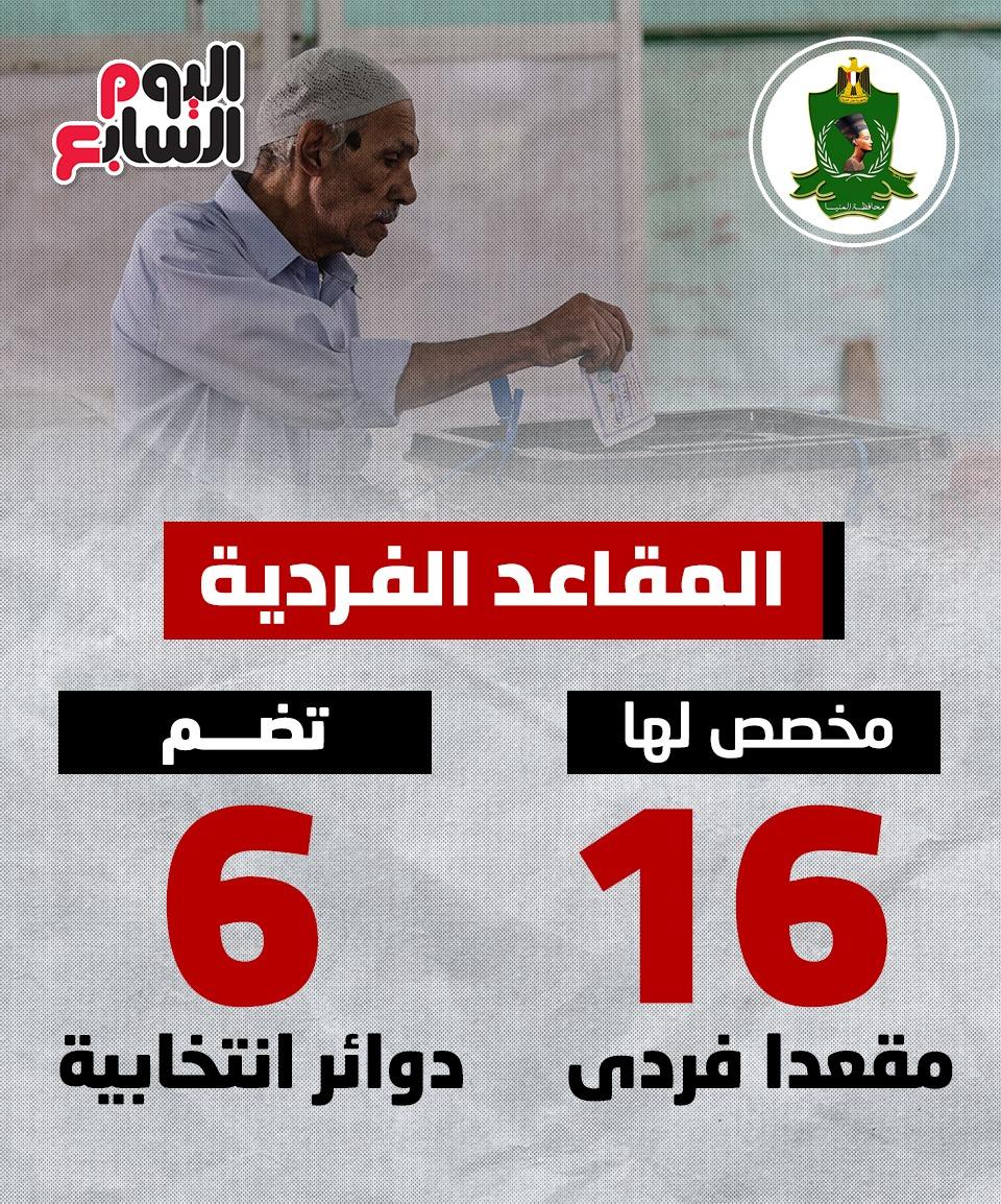انتخابات مجلس النواب بالمنيا (2)