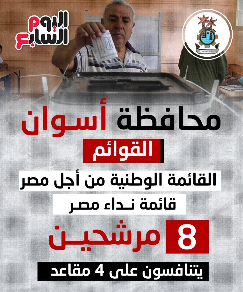 انتخابات مجلس النواب بأسوان (1)