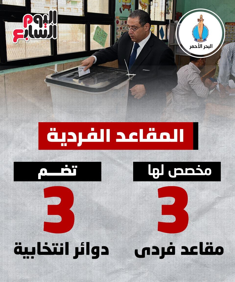 انتخابات مجلس النواب بالبحر الأحمر (2)