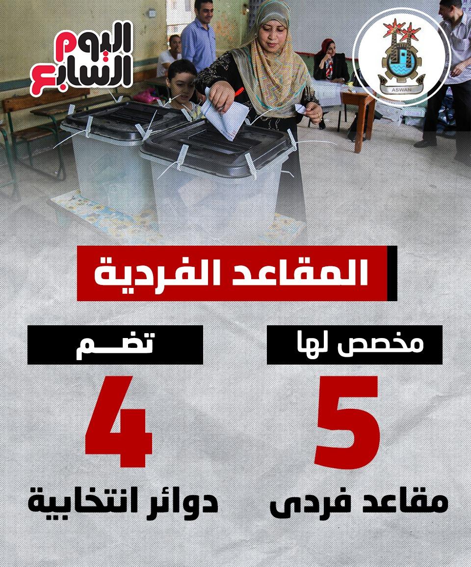 انتخابات مجلس النواب بأسوان (2)