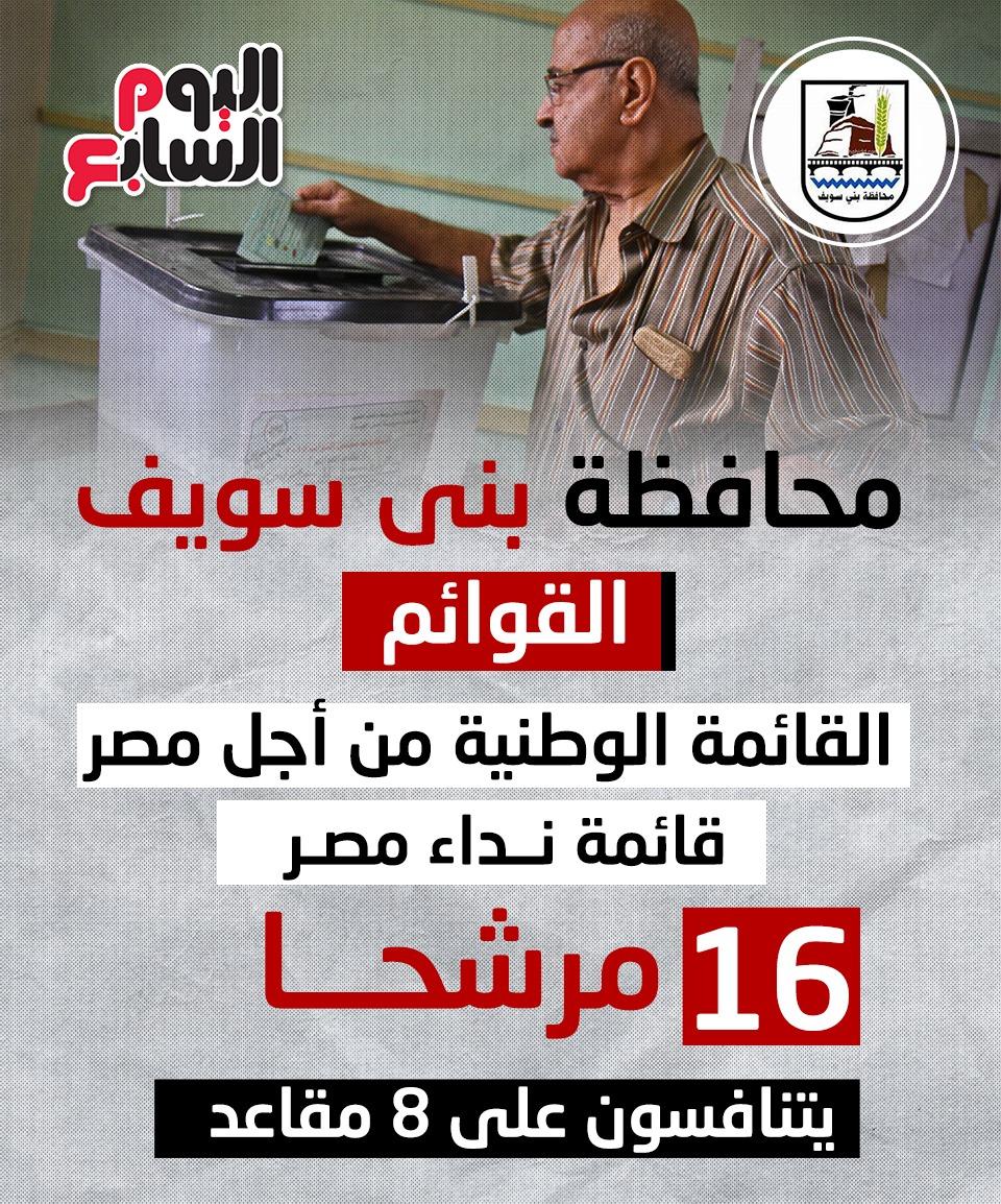 107 مرشحين يتنافسون على 16 مقعدا بانتخابات مجلس النواب (1)