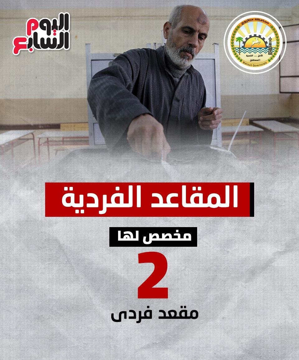 انتخابات مجلس النواب بمطروح (1)