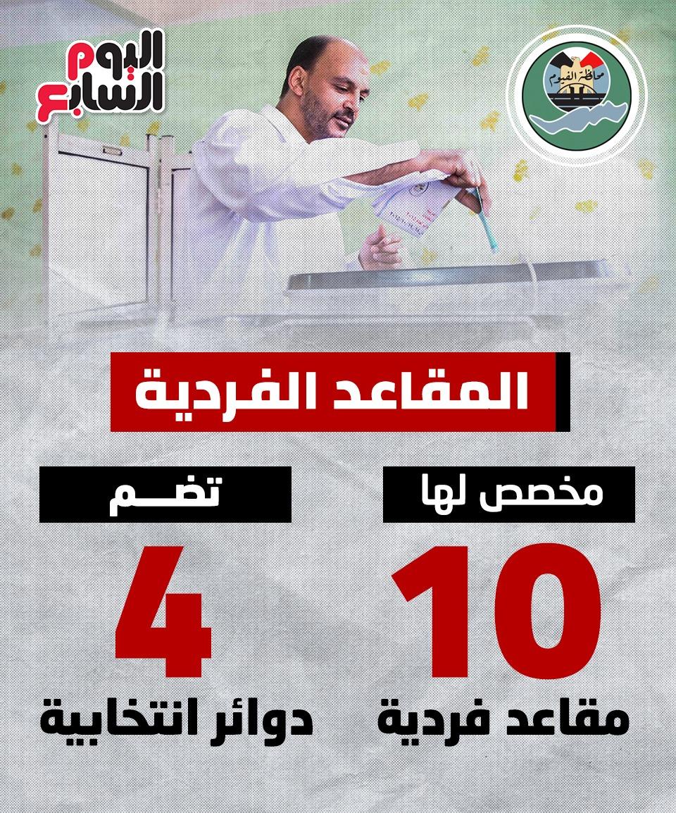 انتخابات مجلس النواب بالفيوم (6)