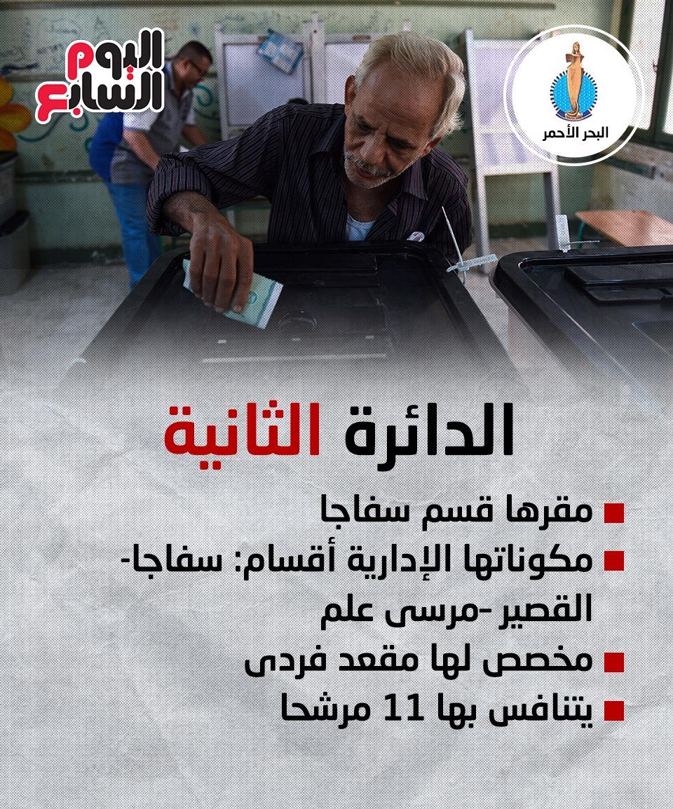 انتخابات مجلس النواب بالبحر الأحمر (4)