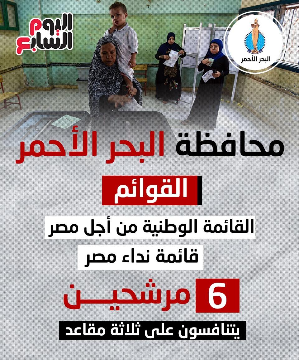 انتخابات مجلس النواب بالبحر الأحمر (1)